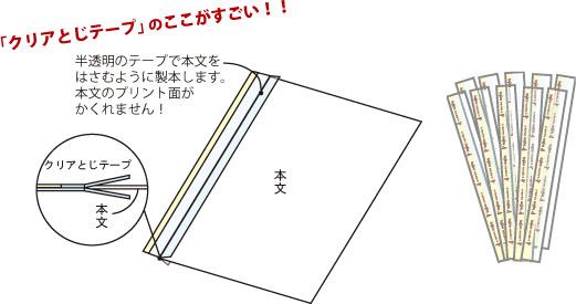 クリアとじテープのここがすごい!!